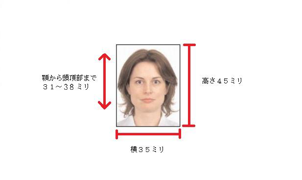 step【9】(4)Photo